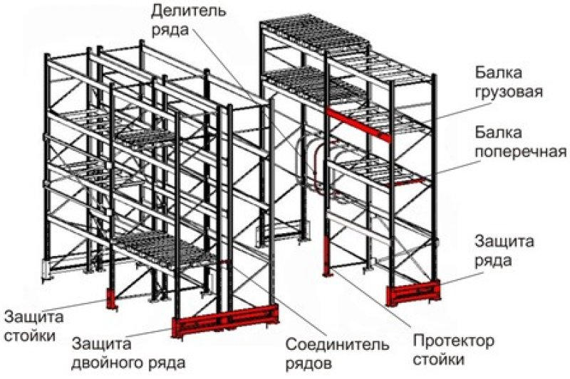 поставка металлических шкафов, сейфов, сумочниц, стеллажей, компания ТОМ, Казань